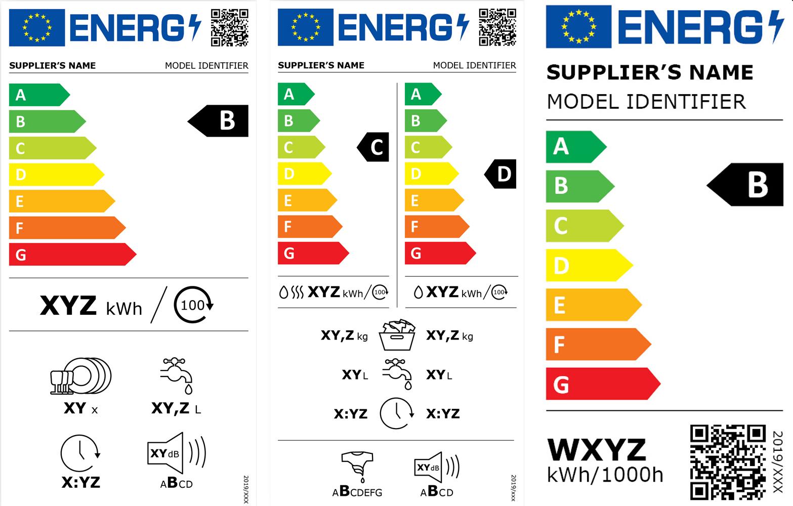 Energijos vartojimo efektyvumo klasių žymėjimas nuo 2021